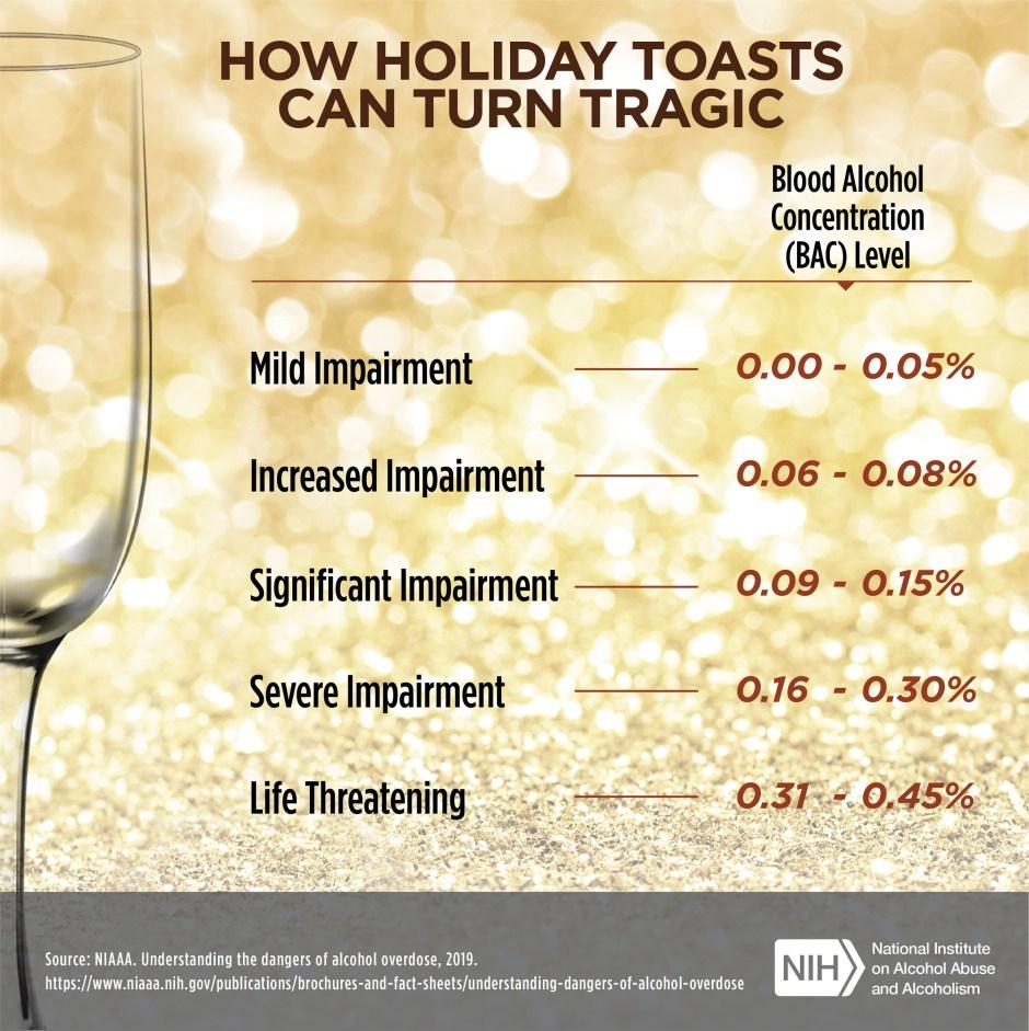 NIAAA-Holiday-glass-final